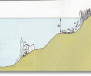 locuri de pescuit