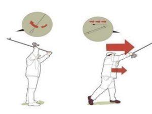 Metode de lansare in pescuitul la crap